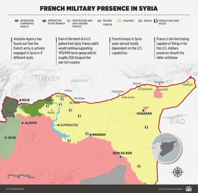 This map was published by Anadolu Agency in January 2019. It shows 9 French military bases, 8 of which were deployed by President Emmanuel Macron.